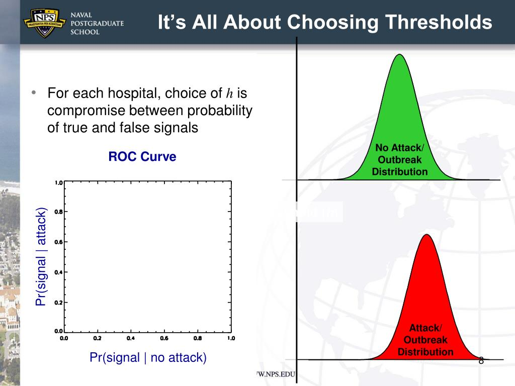 It's All About Choosing Thresholds