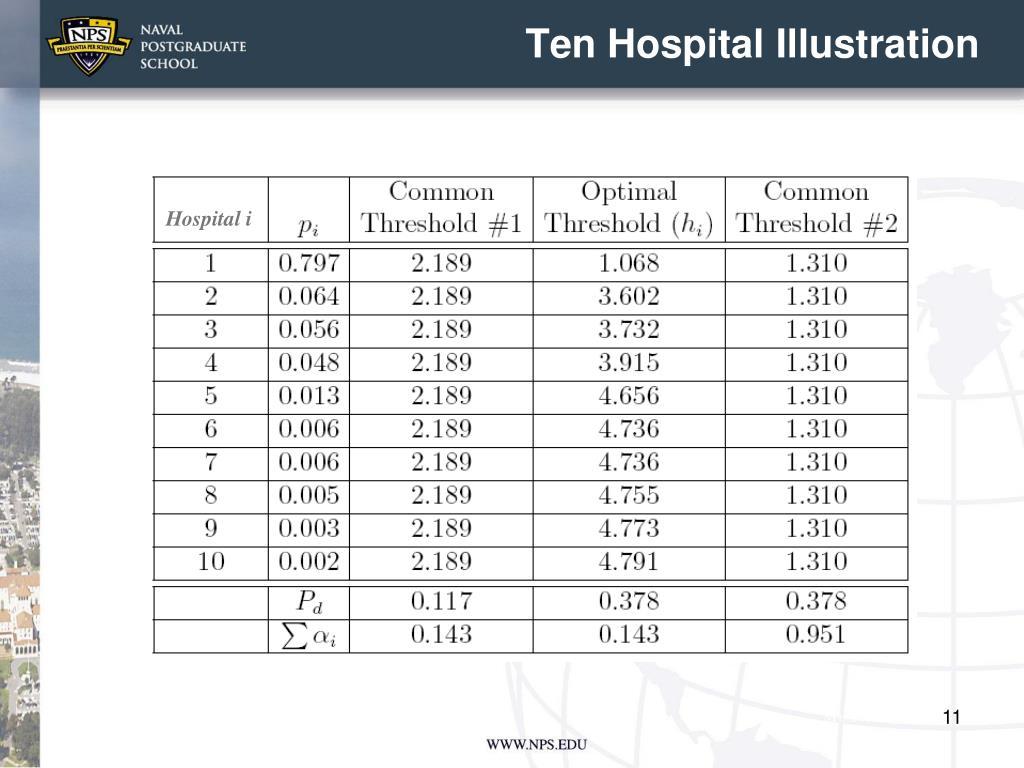 Ten Hospital Illustration