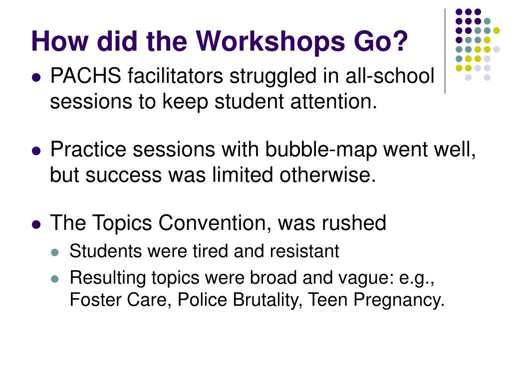 How did the Workshops Go?
