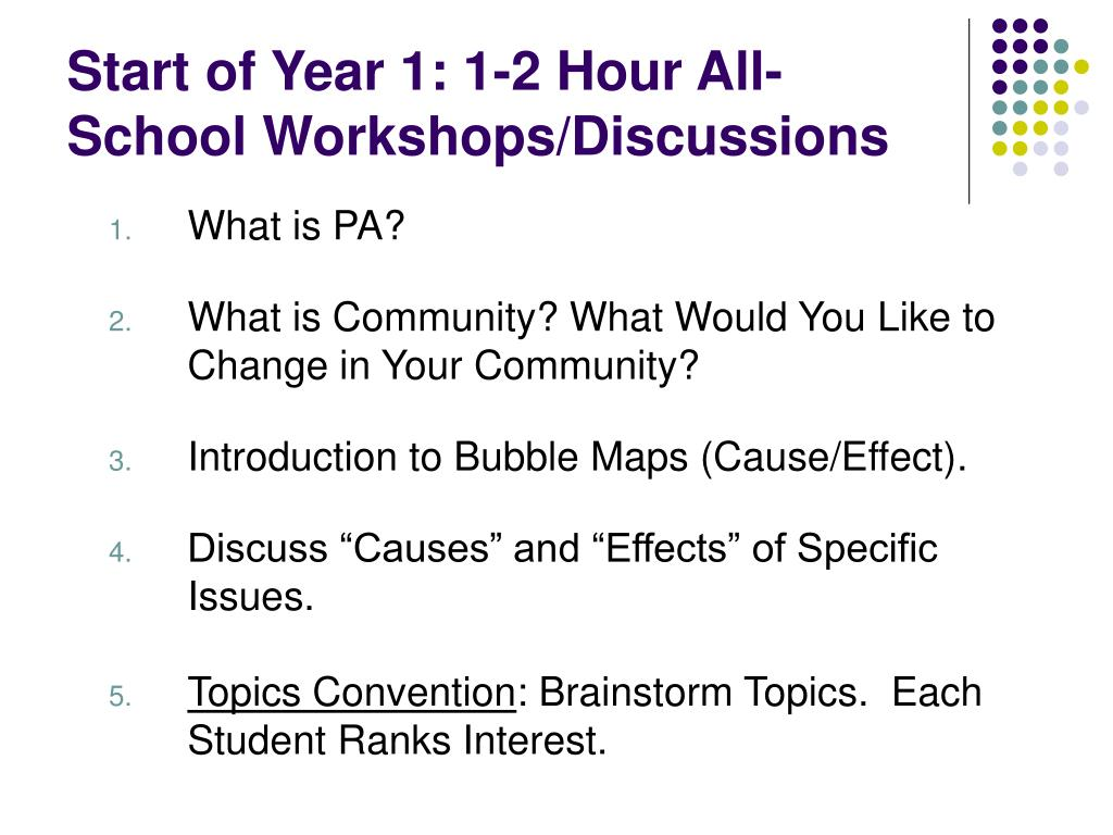 Start of Year 1: 1-2 Hour All-School Workshops/Discussions