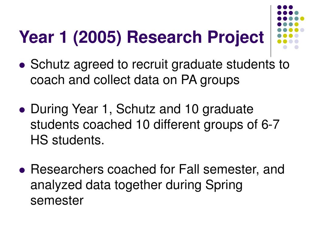 Year 1 (2005) Research Project