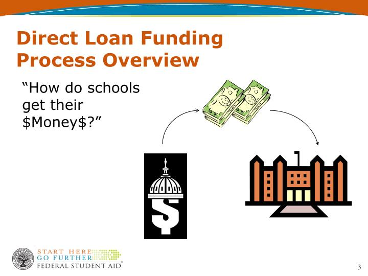 Direct loan funding process overview