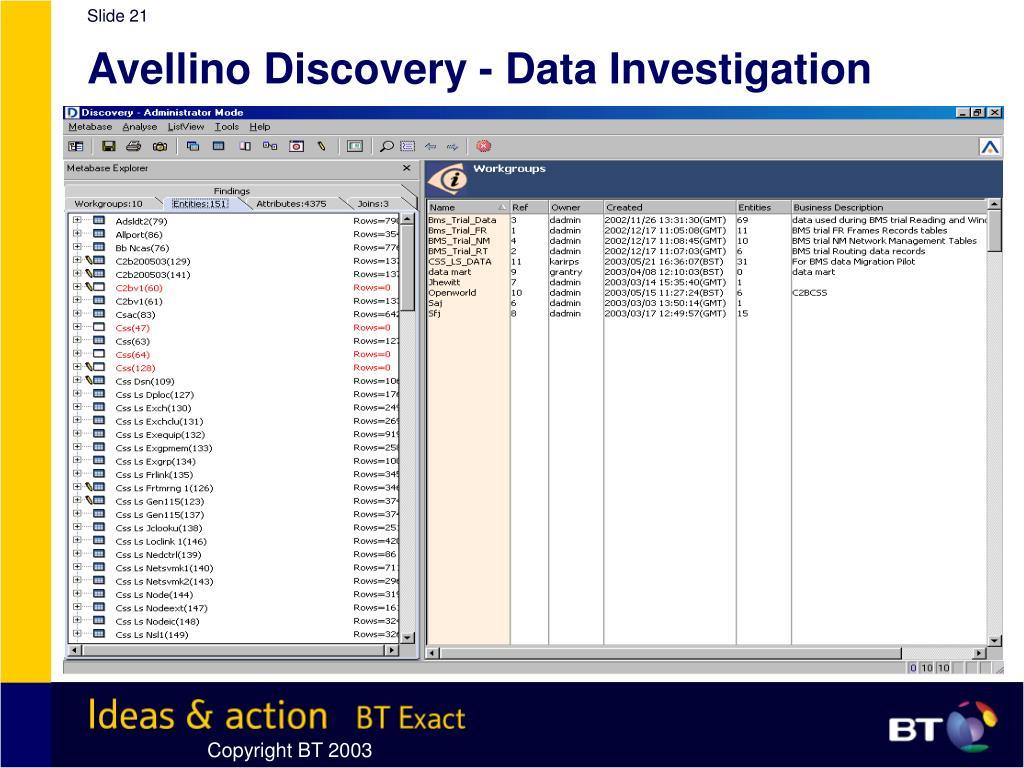 Avellino Discovery - Data Investigation