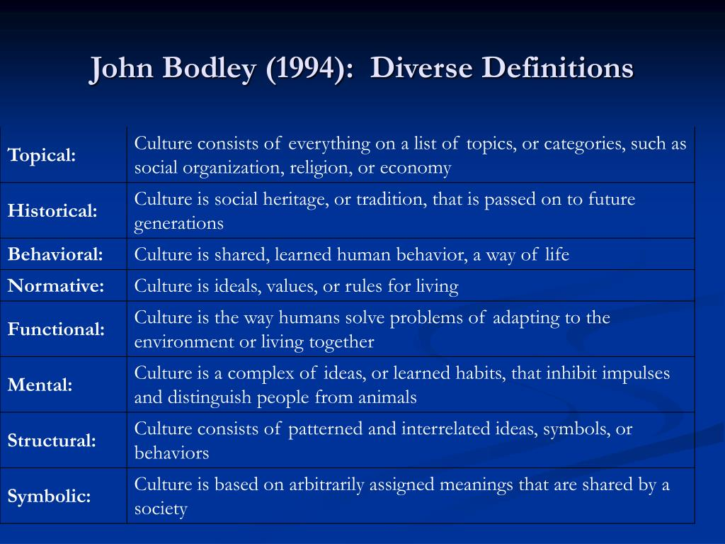 John Bodley (1994):  Diverse Definitions