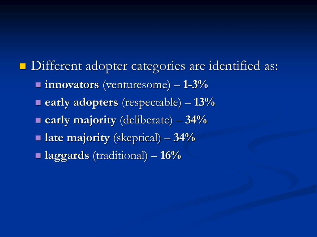 Different adopter categories are identified as: