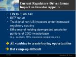 current regulatory driven issues impact on investor appetite