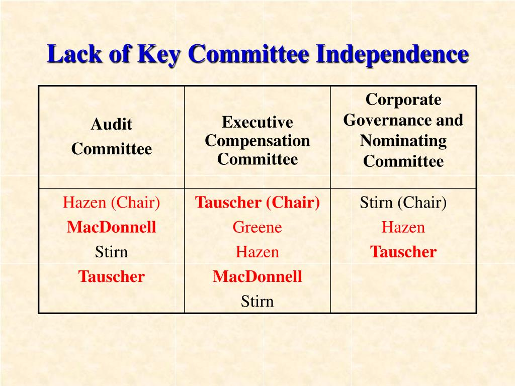 Lack of Key Committee Independence