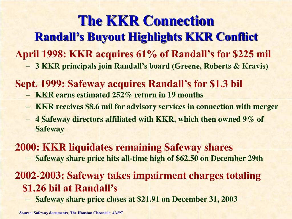 April 1998: KKR acquires 61% of Randall's for $225 mil