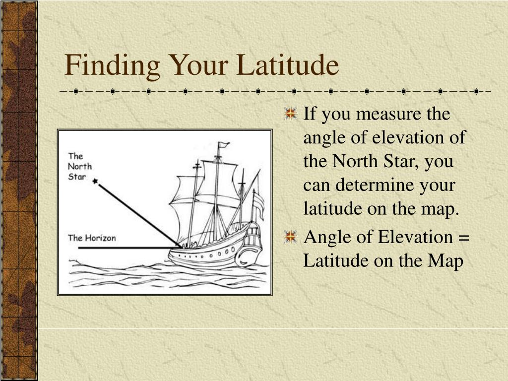 Finding Your Latitude