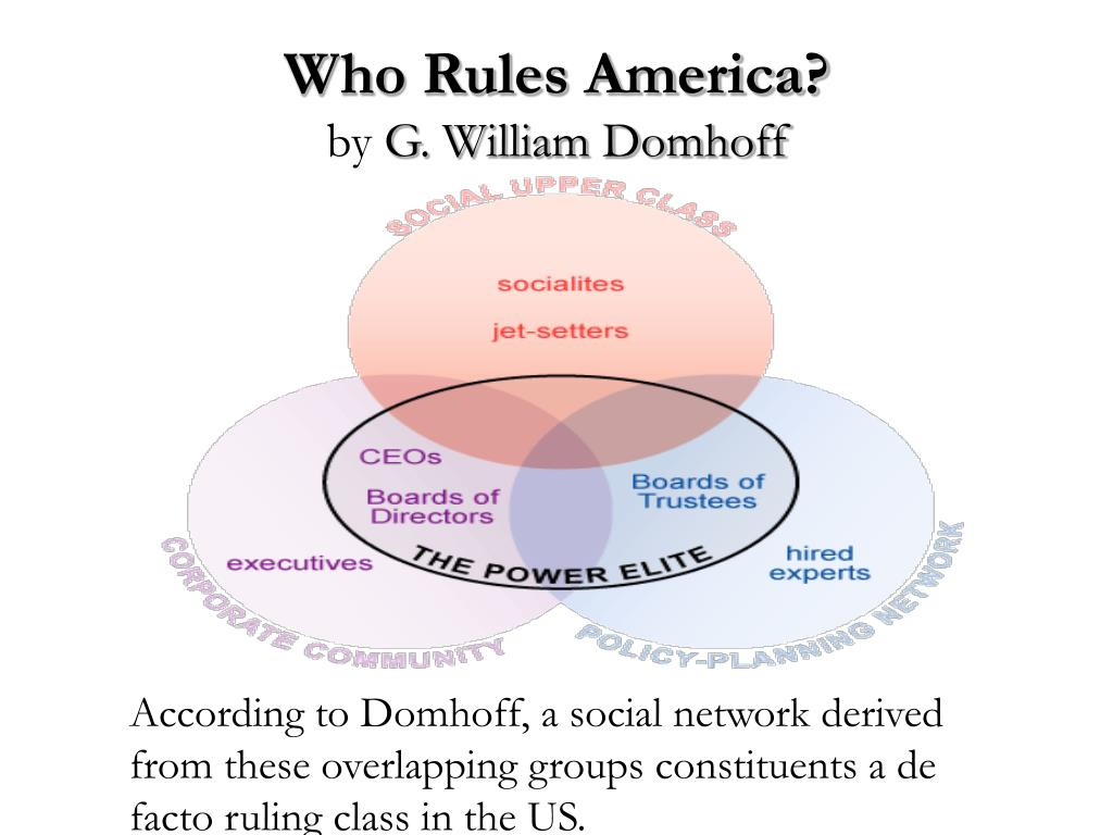 who rules america domhoff Get this from a library who rules america : the triumph of the corporate rich [g william domhoff] -- blending together class, organizational, and institutional perspectives, along with a.