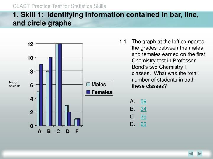 1 skill 1 identifying information contained in bar line and circle graphs