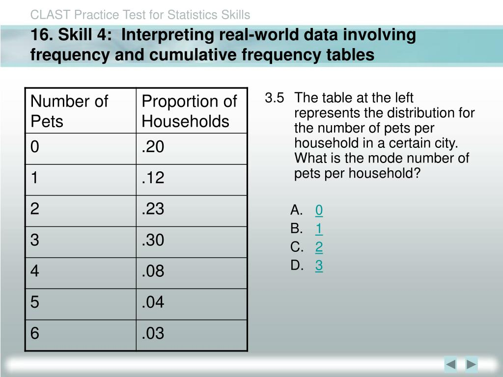 16. Skill 4:  Interpreting real-world data involving frequency and cumulative frequency tables