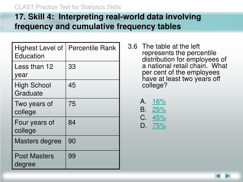 17. Skill 4:  Interpreting real-world data involving frequency and cumulative frequency tables
