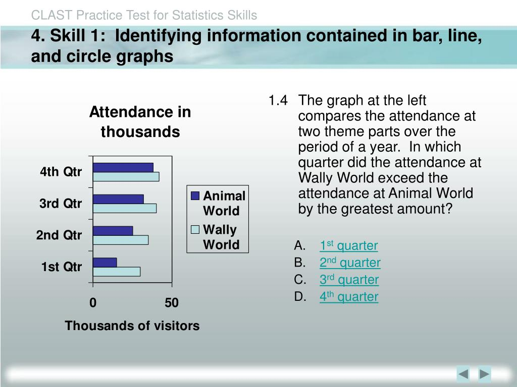4. Skill 1:  Identifying information contained in bar, line, and circle graphs