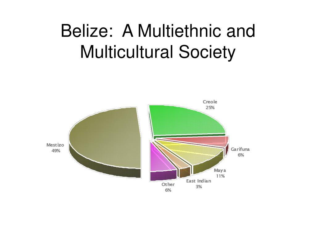 Belize:  A Multiethnic and Multicultural Society