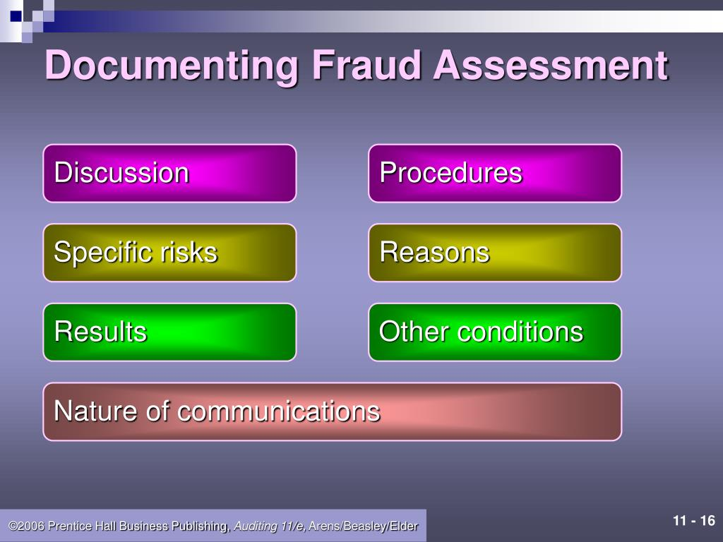 Documenting Fraud Assessment