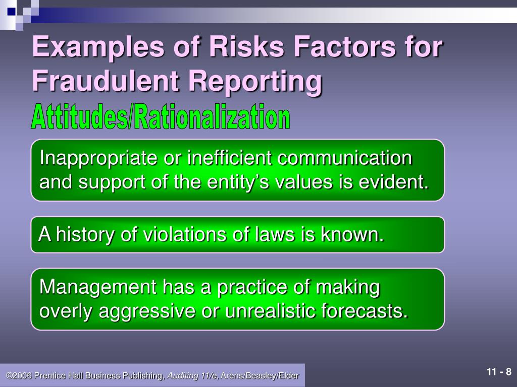 Examples of Risks Factors for Fraudulent Reporting