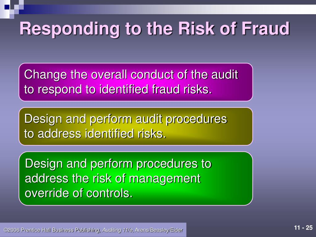 Responding to the Risk of Fraud