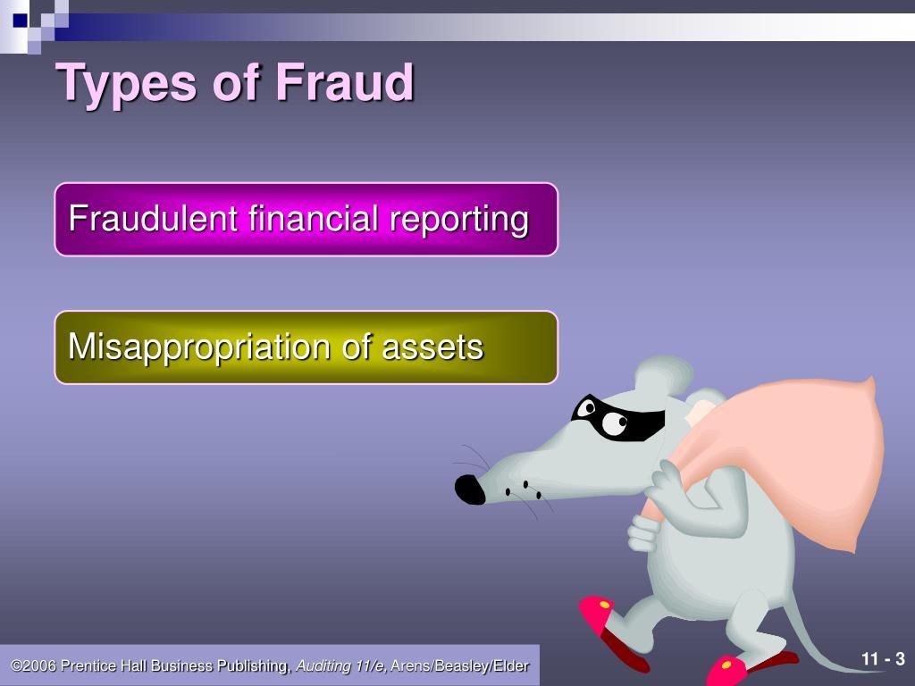 Types of Fraud