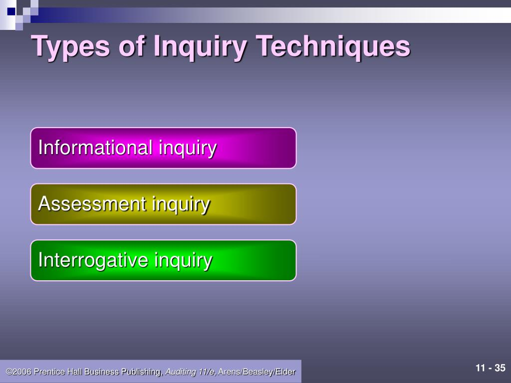 Types of Inquiry Techniques
