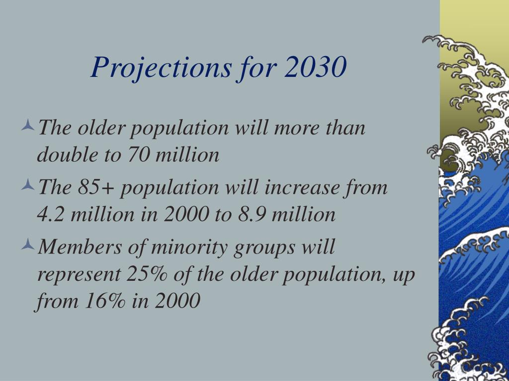 Projections for 2030
