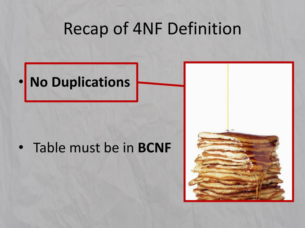 Recap of 4NF Definition