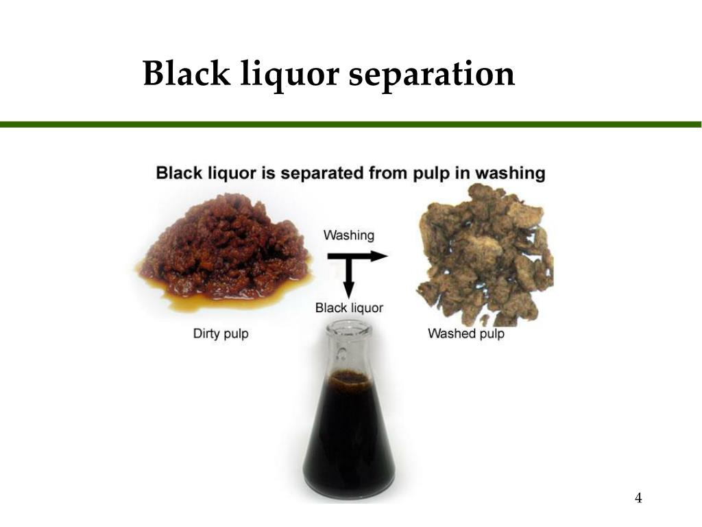 Black liquor separation