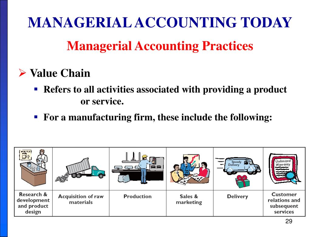 MANAGERIAL ACCOUNTING TODAY