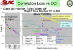 correlation loss vs doi