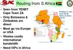 routing from s africa