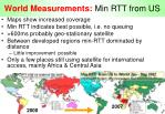 world measurements min rtt from us