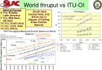 world thruput vs itu oi
