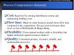 process competencies internal