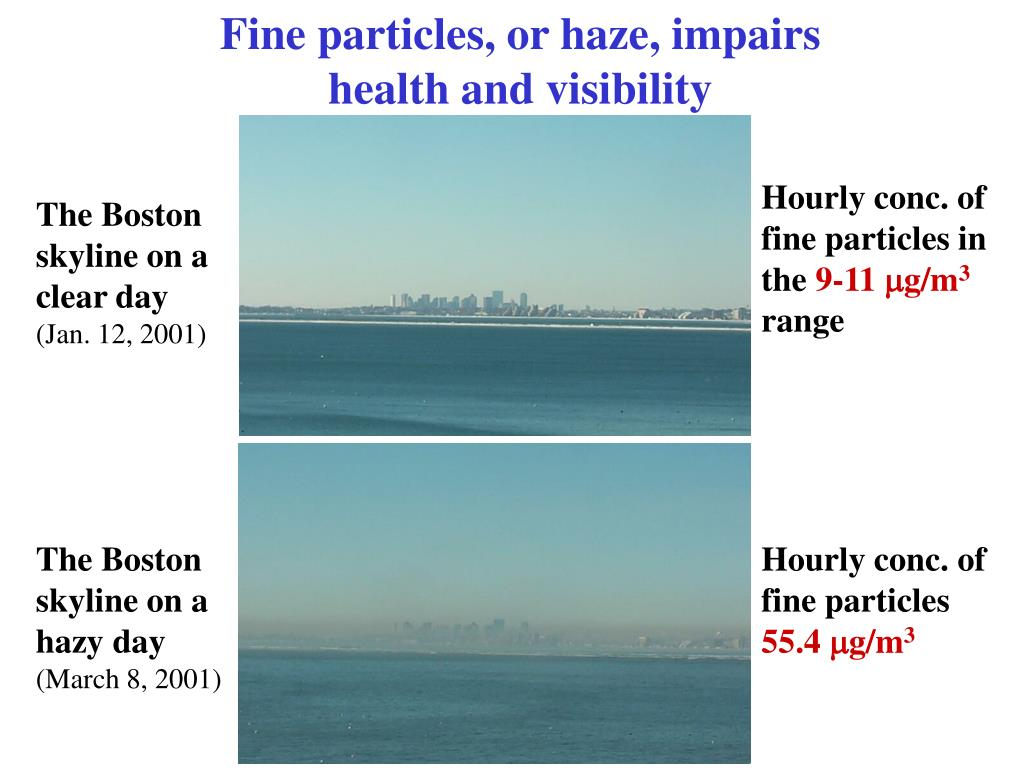 Fine particles, or haze, impairs
