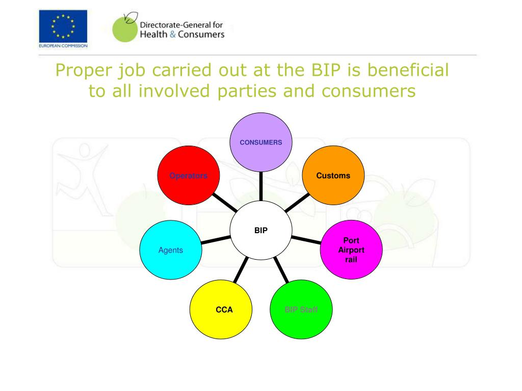 Proper job carried out at the BIP is beneficial to all involved parties and consumers