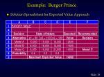 example burger prince29