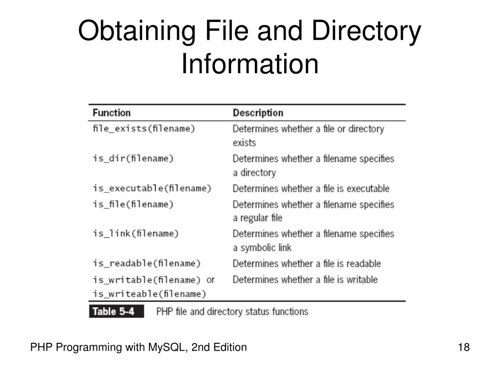 Obtaining File and Directory Information