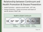 relationship between continuum and health promotion disease prevention