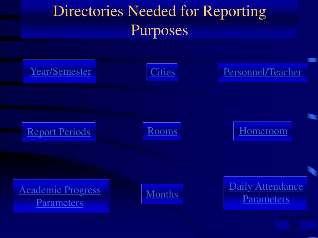 Directories Needed for Reporting Purposes