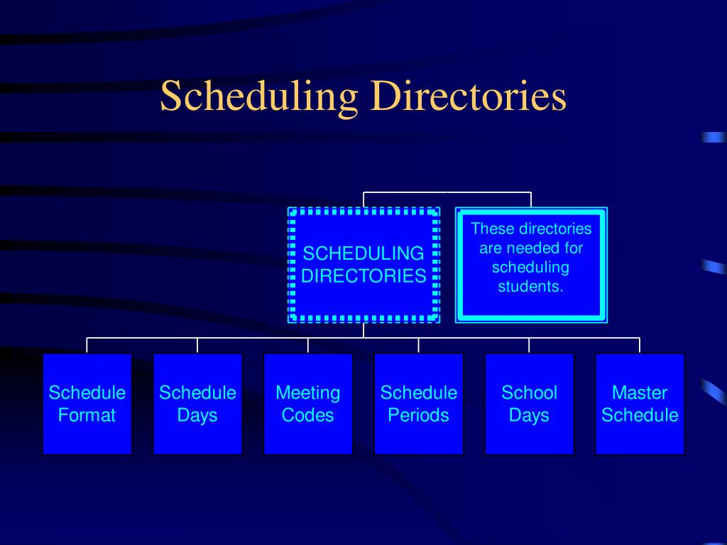 Scheduling Directories