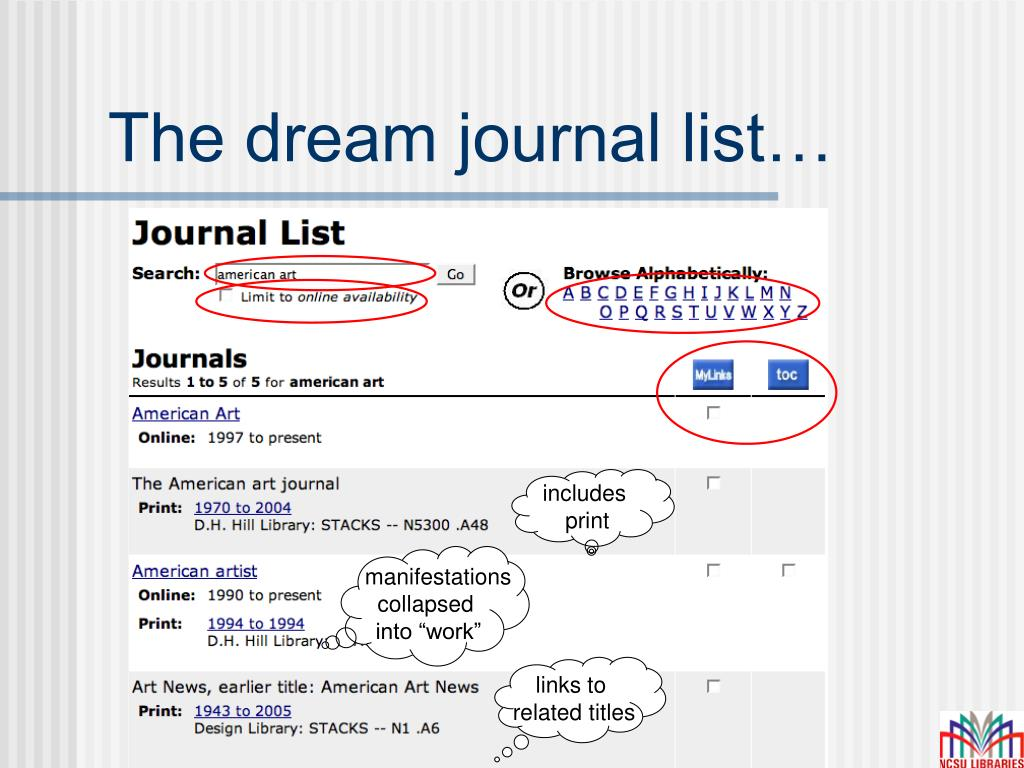 The dream journal list…