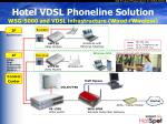 hotel vdsl phoneline solution wsg 5000 and vdsl infrastructure wired wireless
