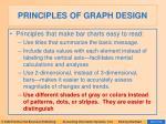 principles of graph design85