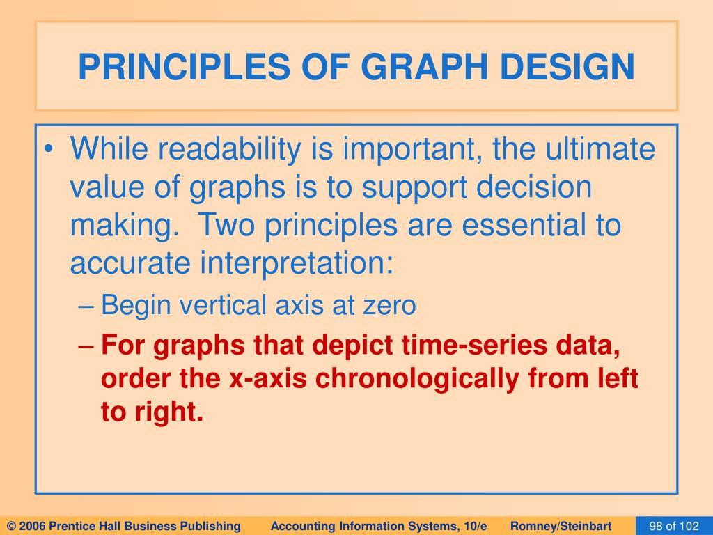 PRINCIPLES OF GRAPH DESIGN