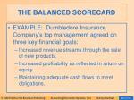 the balanced scorecard57