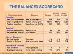 the balanced scorecard60