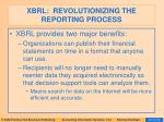 xbrl revolutionizing the reporting process43