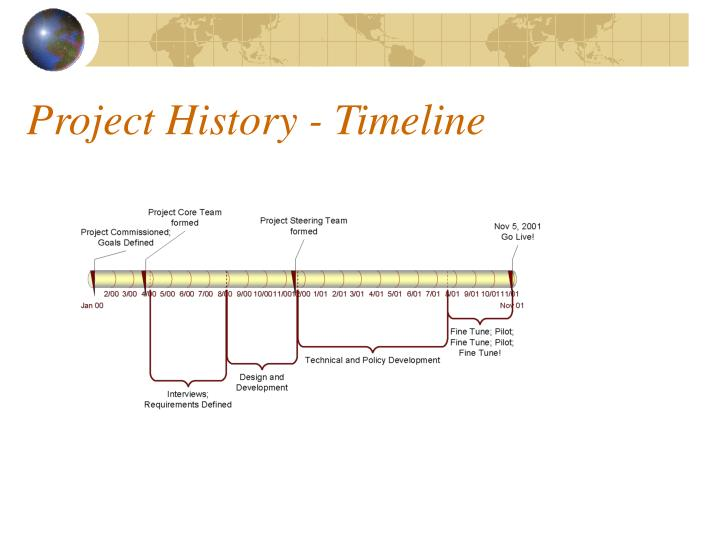 Project History - Timeline
