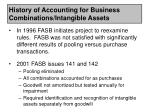 history of accounting for business combinations intangible assets8