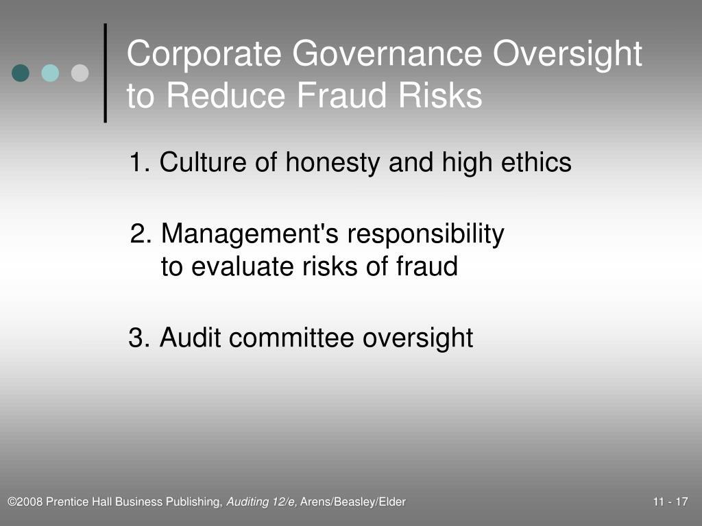 Corporate Governance Oversight